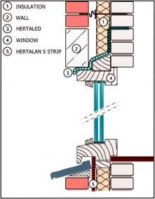 hertaled diagram